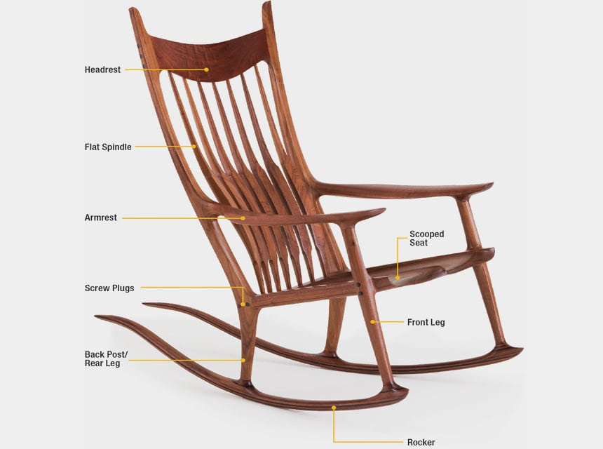 How to Make a Rocking Chair: Step-By-Step Guide