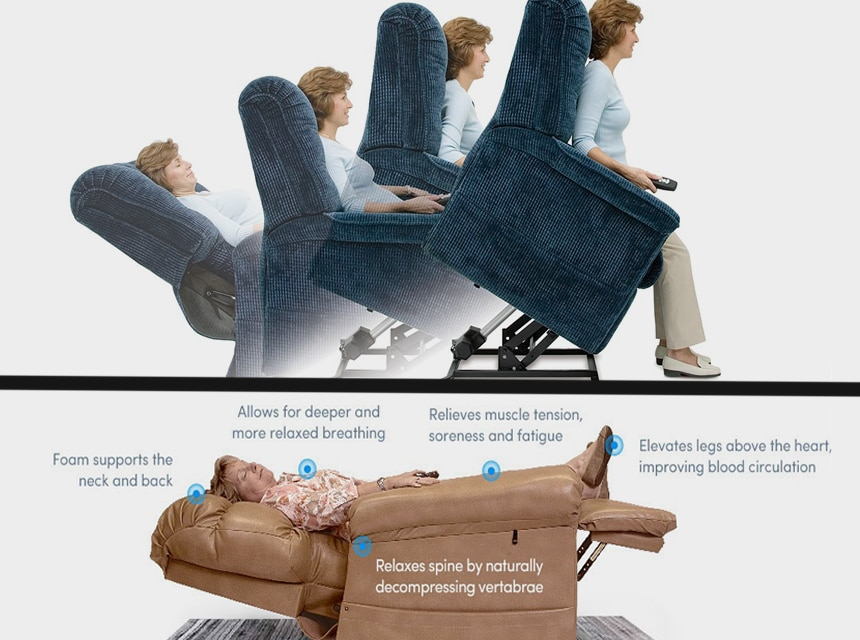 What Is a Lift Chair and How to Choose the Right One for You?